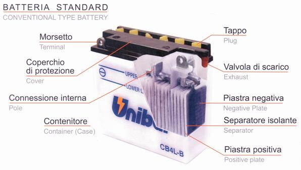 Batterie Moto - 1