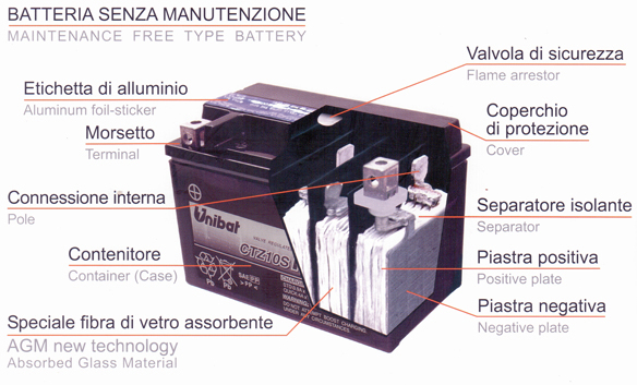 Batterie Moto - 2